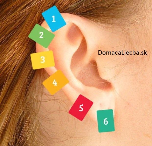 6 bodov na uchu