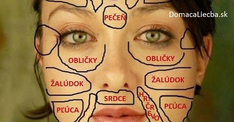 čínska mapa tváre