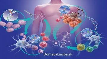 Rádioterapia robí rakovinu 30 krát zhubnejšiu. Namiesto nej použite toto