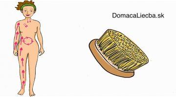 Táto masáž rozprúdi lymfu, zbaví toxínov arozžiari pokožku. Tu je postup ako ju vykonať