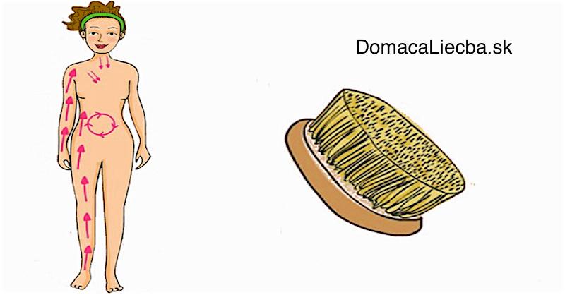 Lymfatická masáž: Rozprúdi lymfu, zbaví toxínov arozžiari pokožku