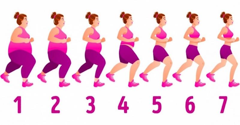 7 jednoduchých krokov ako zrýchliť metabolizmus a schudnúť aj bez diéty či cvičenia